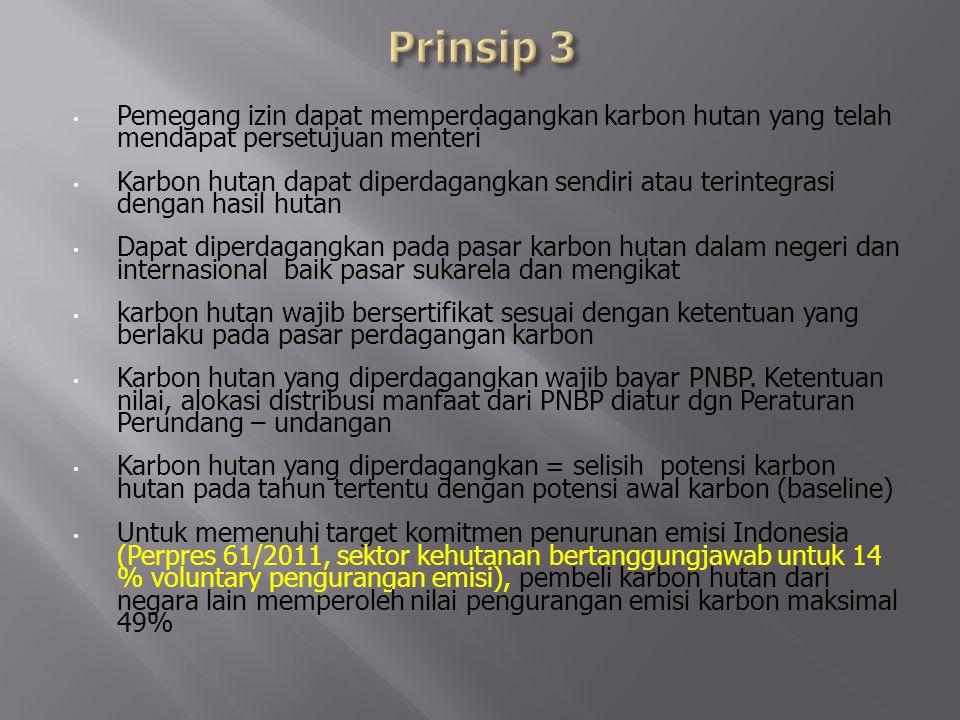 Prinsip 3 Pemegang izin dapat memperdagangkan karbon hutan yang telah mendapat persetujuan menteri.