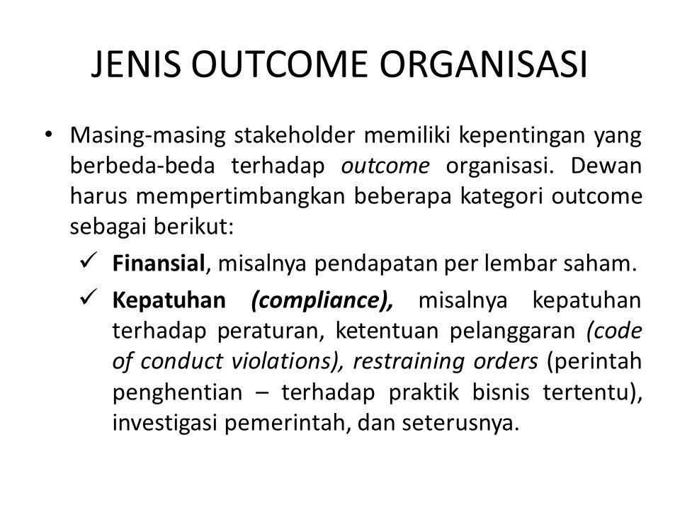 JENIS OUTCOME ORGANISASI