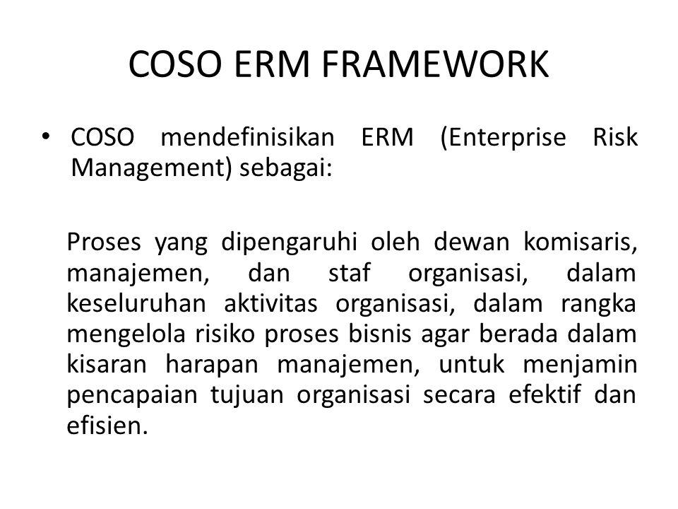 COSO ERM FRAMEWORK COSO mendefinisikan ERM (Enterprise Risk Management) sebagai: