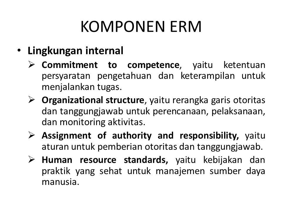 KOMPONEN ERM Lingkungan internal