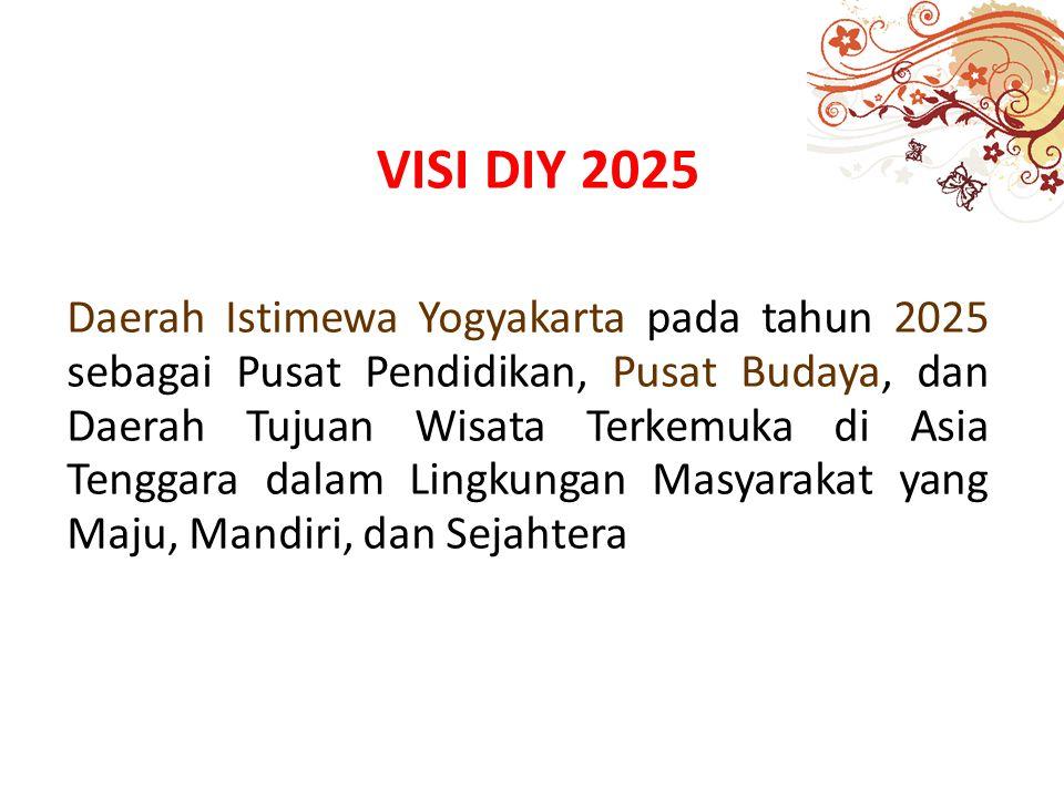 VISI DIY 2025