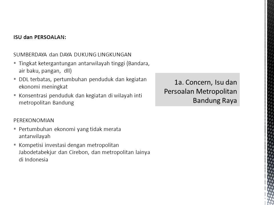 1a. Concern, Isu dan Persoalan Metropolitan Bandung Raya