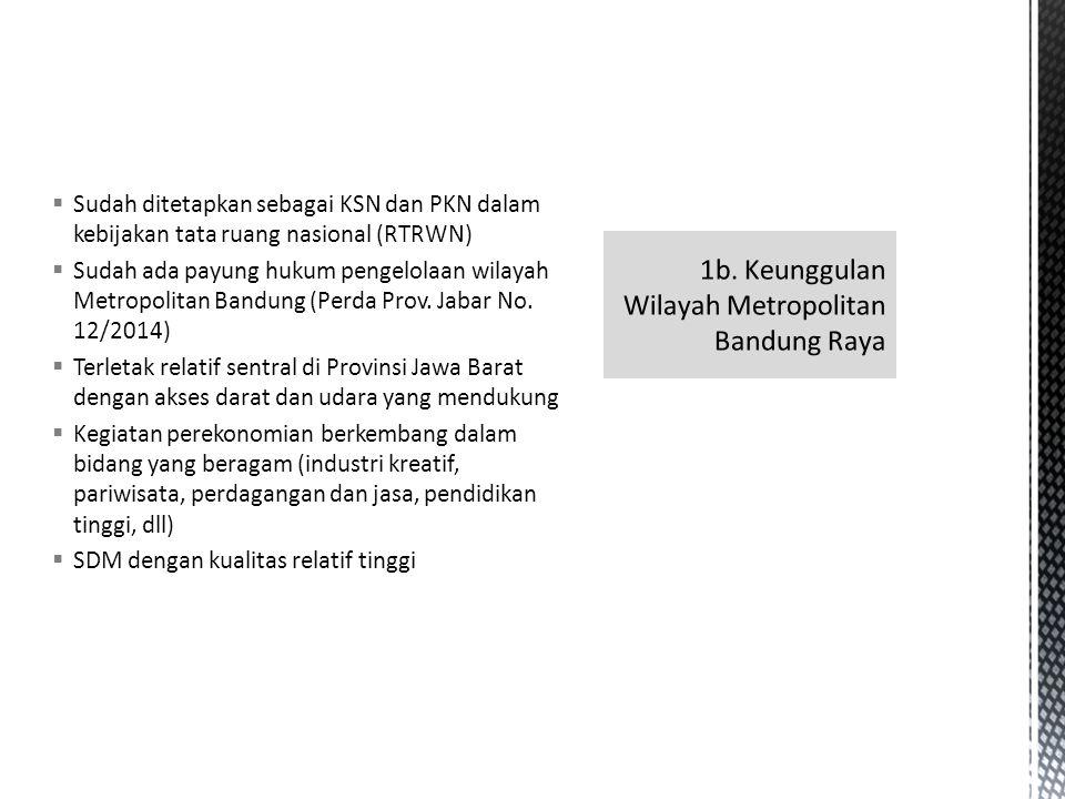 1b. Keunggulan Wilayah Metropolitan Bandung Raya