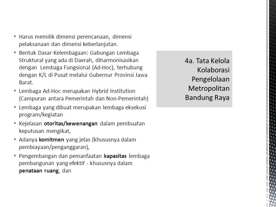 4a. Tata Kelola Kolaborasi Pengelolaan Metropolitan Bandung Raya