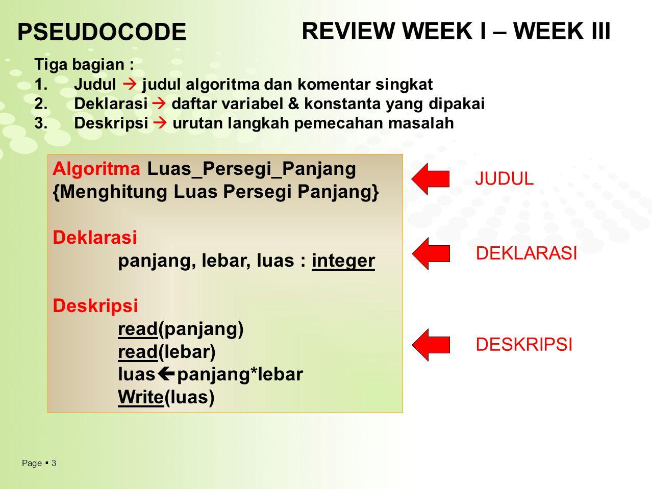 PSEUDOCODE REVIEW WEEK I – WEEK III Algoritma Luas_Persegi_Panjang