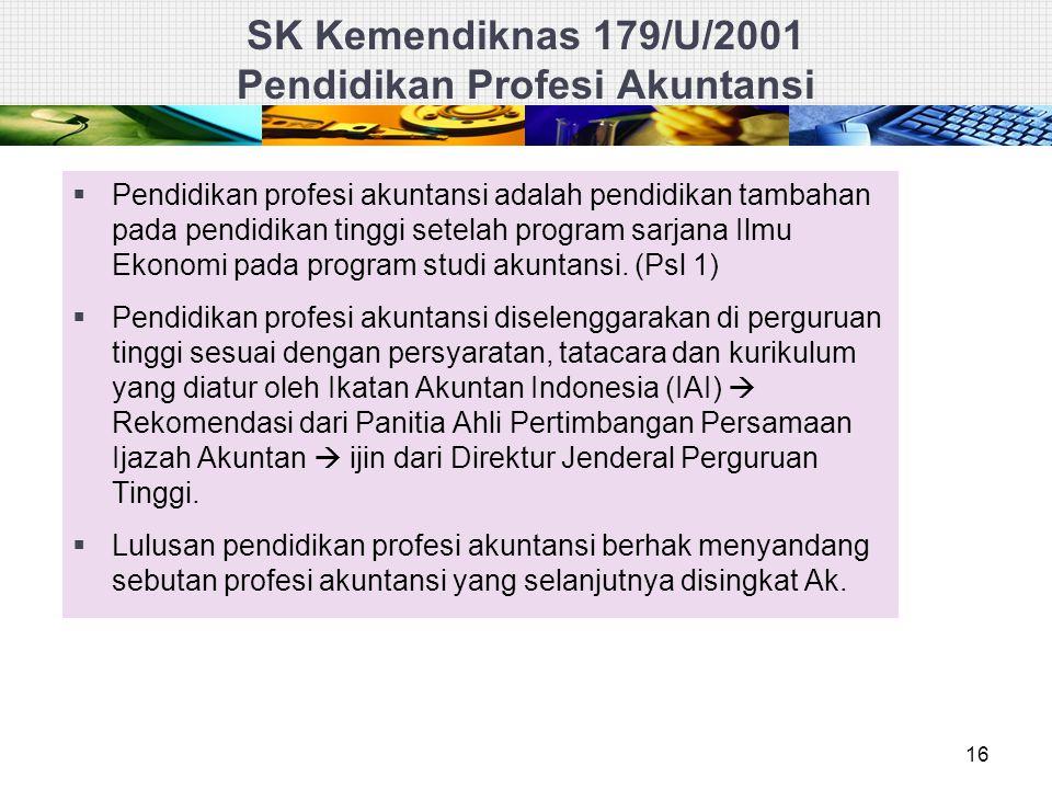 SK Kemendiknas 179/U/2001 Pendidikan Profesi Akuntansi