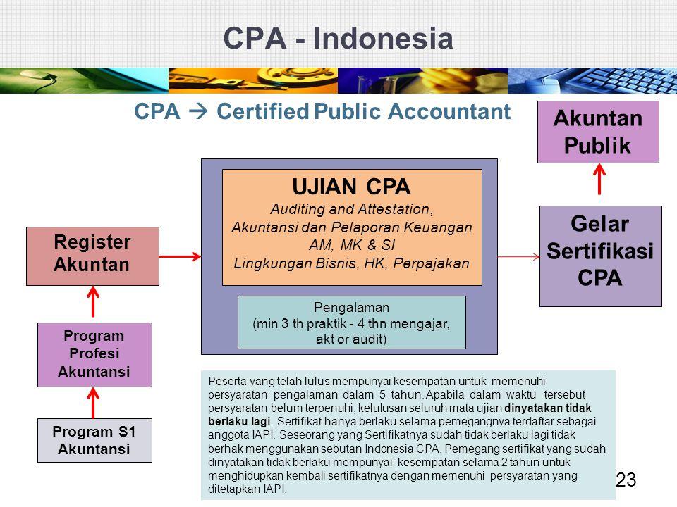 CPA  Certified Public Accountant Program Profesi Akuntansi