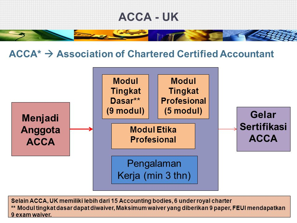 ACCA - UK ACCA*  Association of Chartered Certified Accountant