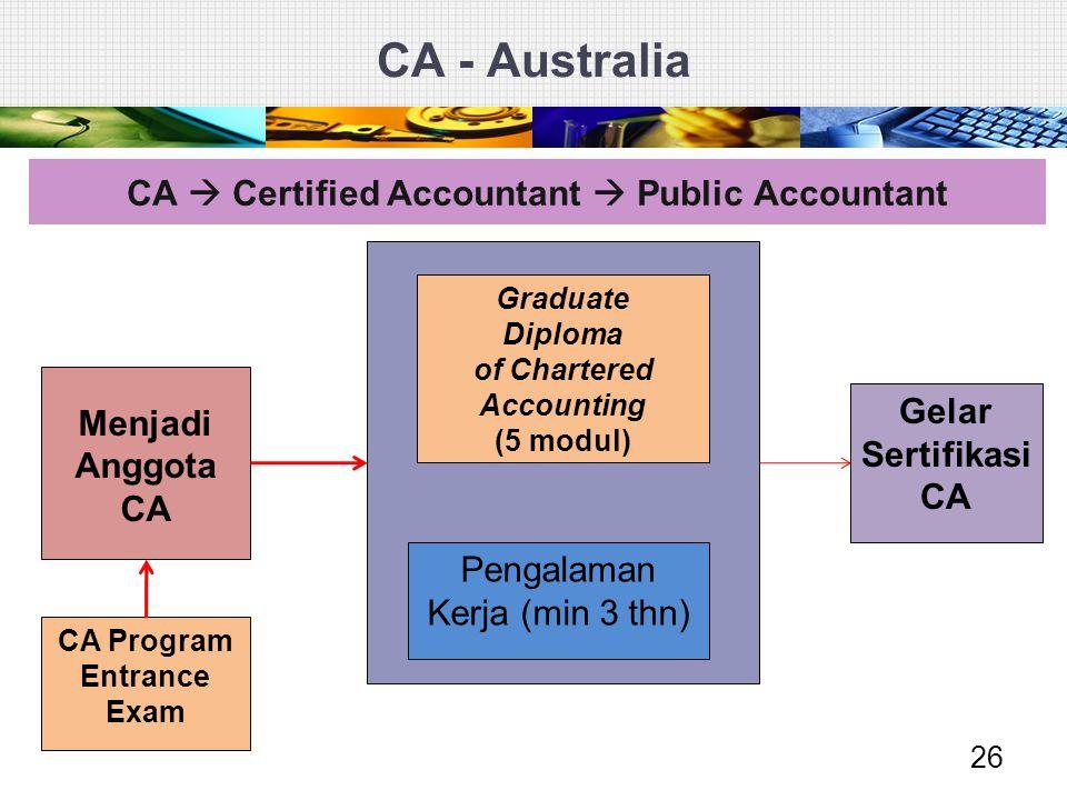 CA  Certified Accountant  Public Accountant CA Program Entrance Exam
