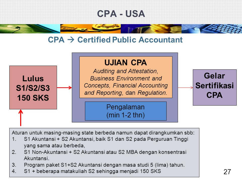 CPA  Certified Public Accountant