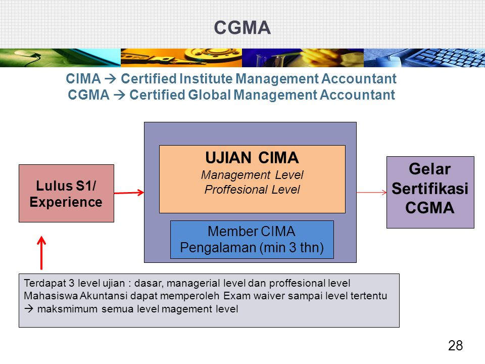 CGMA UJIAN CIMA Gelar Sertifikasi CGMA