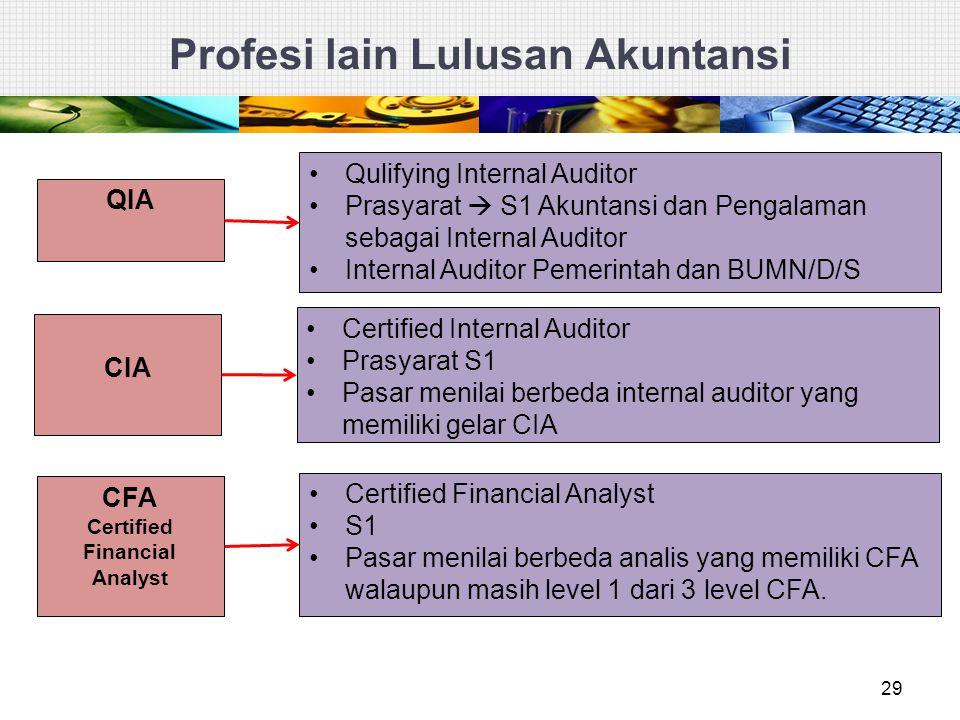 Profesi lain Lulusan Akuntansi