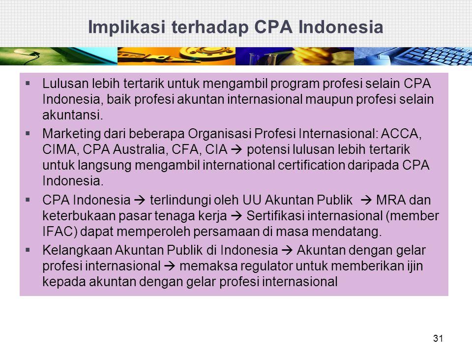 Implikasi terhadap CPA Indonesia
