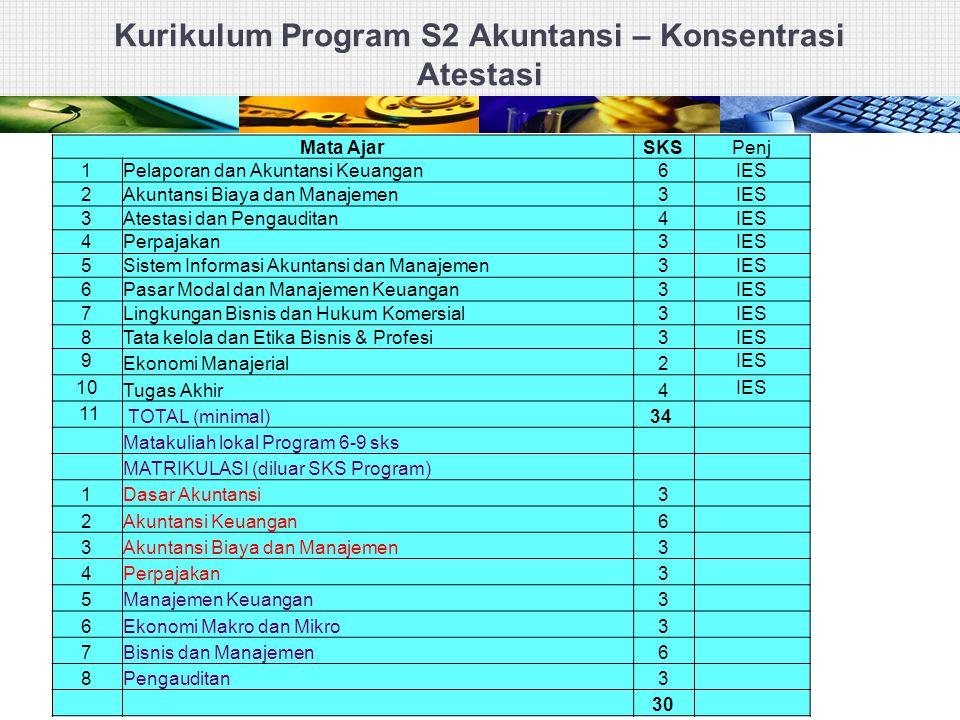 Kurikulum Program S2 Akuntansi – Konsentrasi Atestasi