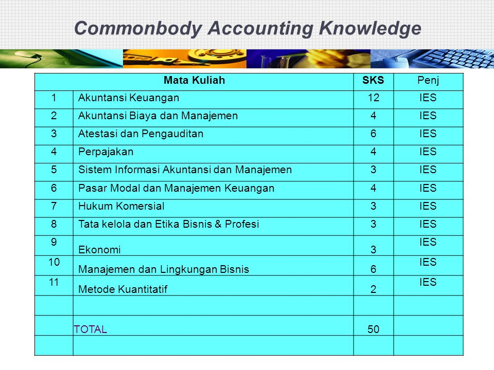 Commonbody Accounting Knowledge