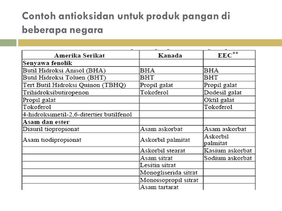 Contoh antioksidan untuk produk pangan di beberapa negara