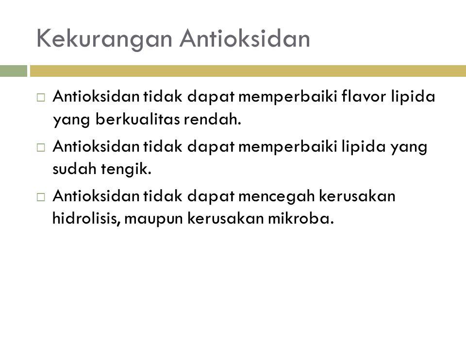 Kekurangan Antioksidan