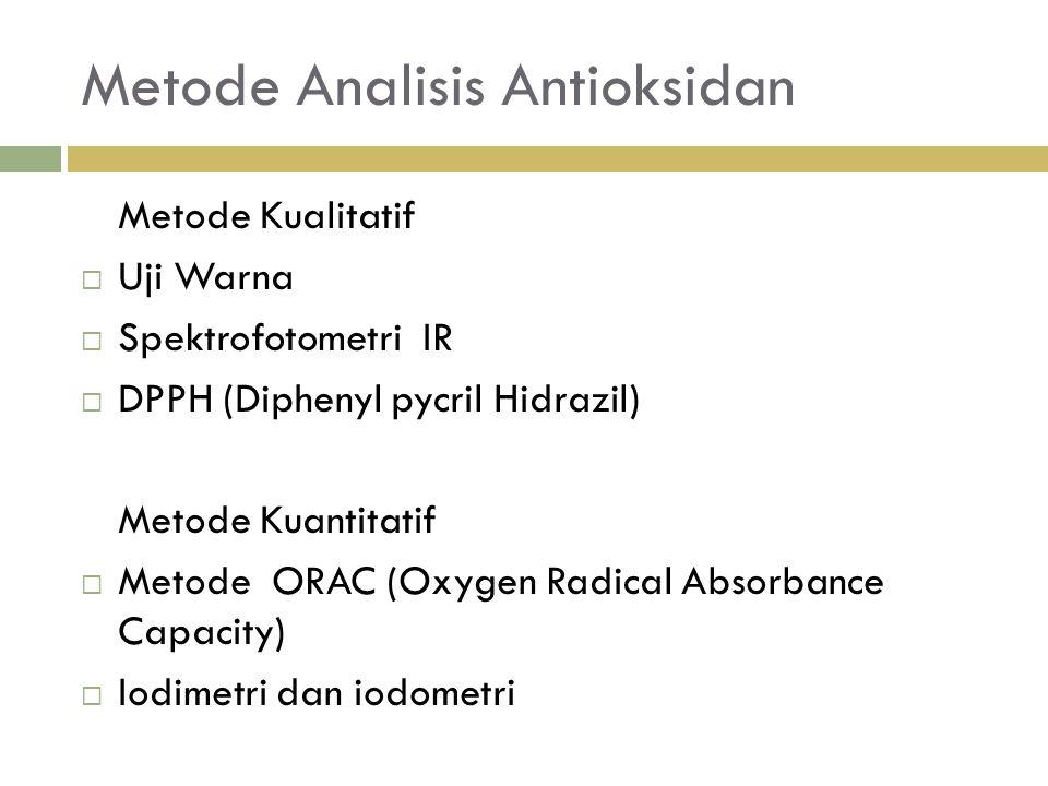 Metode Analisis Antioksidan