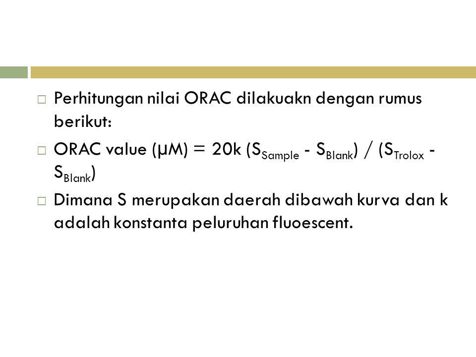 Perhitungan nilai ORAC dilakuakn dengan rumus berikut: