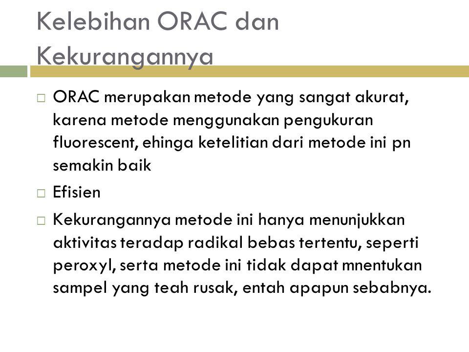 Kelebihan ORAC dan Kekurangannya