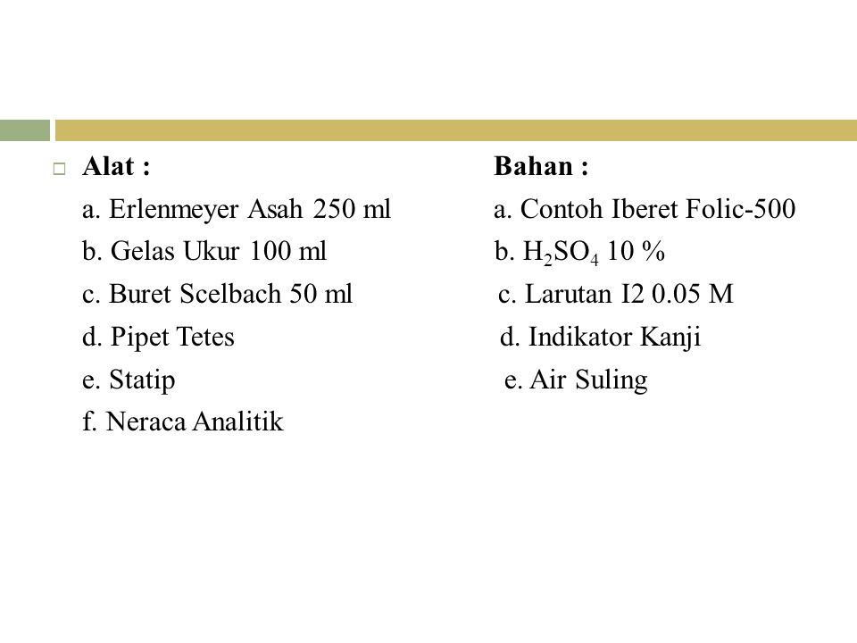 Alat : Bahan : a. Erlenmeyer Asah 250 ml a. Contoh Iberet Folic-500.