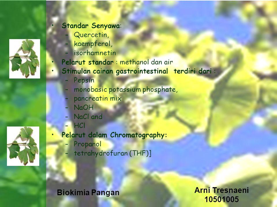Arni Tresnaeni Biokimia Pangan 10501005 Standar Senyawa: Quercetin,