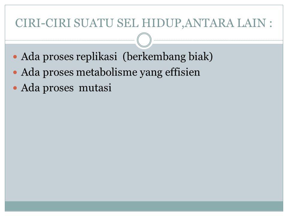 CIRI-CIRI SUATU SEL HIDUP,ANTARA LAIN :