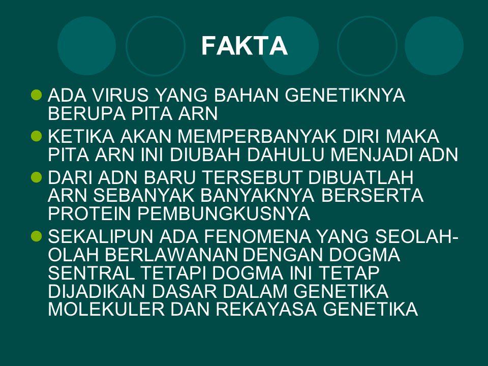 FAKTA ADA VIRUS YANG BAHAN GENETIKNYA BERUPA PITA ARN