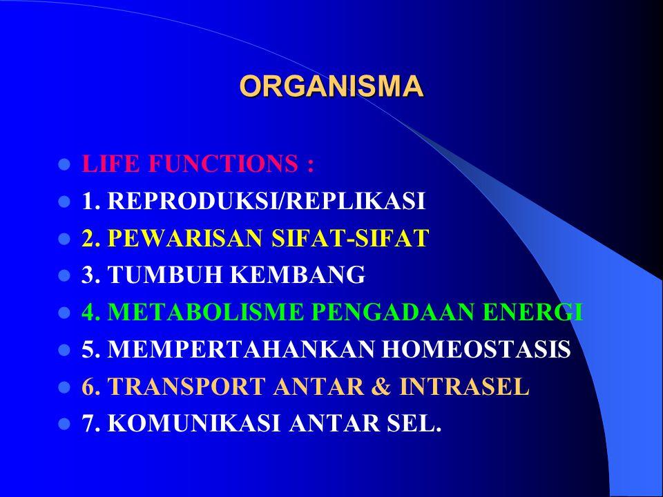 ORGANISMA LIFE FUNCTIONS : 1. REPRODUKSI/REPLIKASI