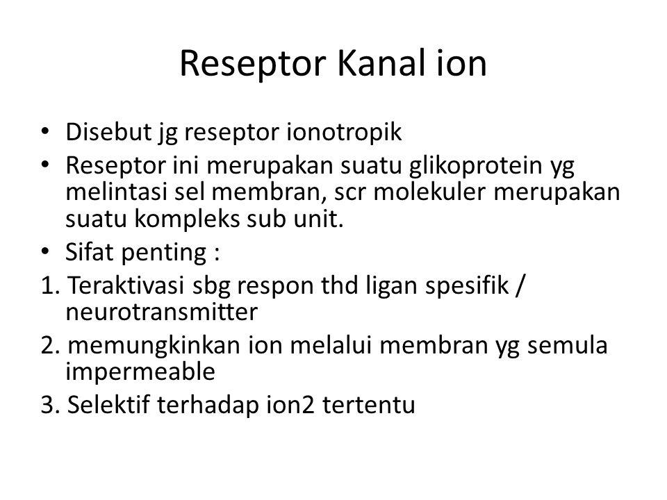 Reseptor Kanal ion Disebut jg reseptor ionotropik