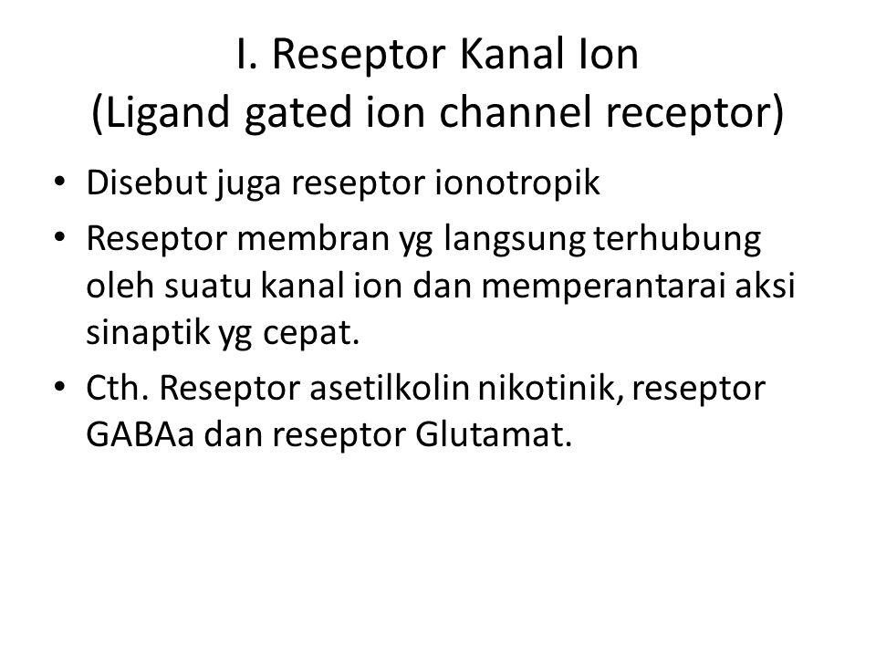 I. Reseptor Kanal Ion (Ligand gated ion channel receptor)