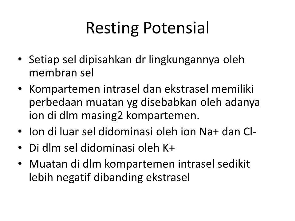 Resting Potensial Setiap sel dipisahkan dr lingkungannya oleh membran sel.