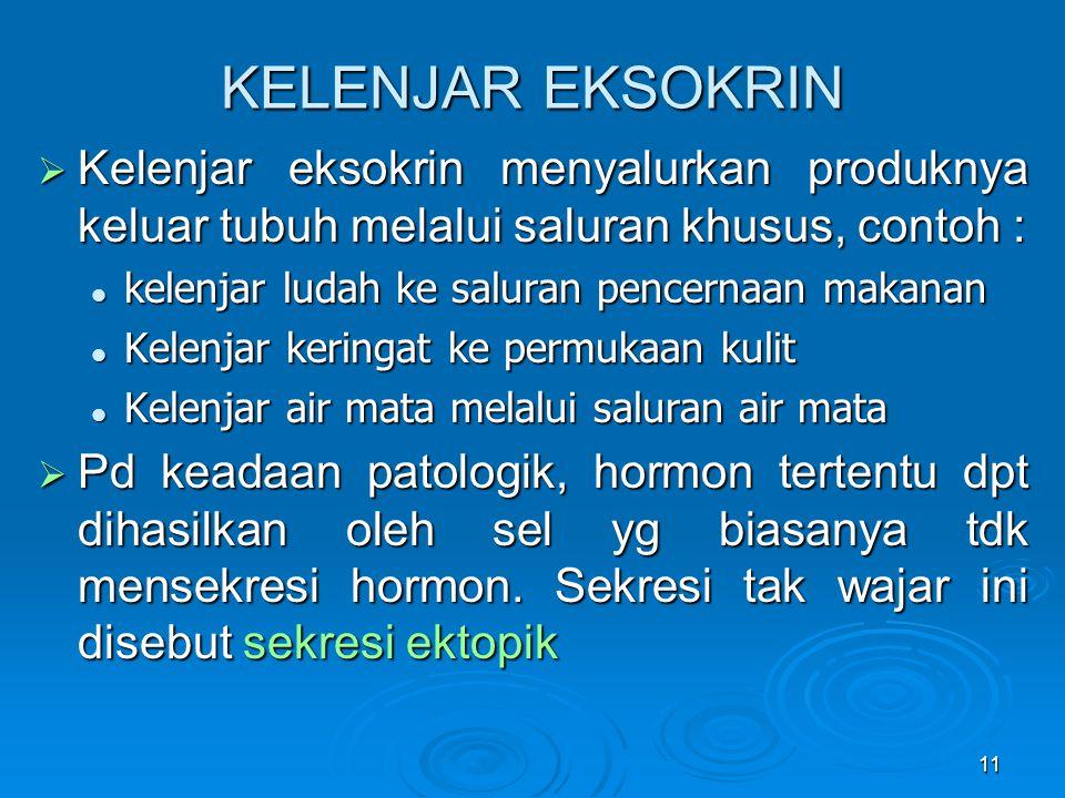KELENJAR EKSOKRIN Kelenjar eksokrin menyalurkan produknya keluar tubuh melalui saluran khusus, contoh :