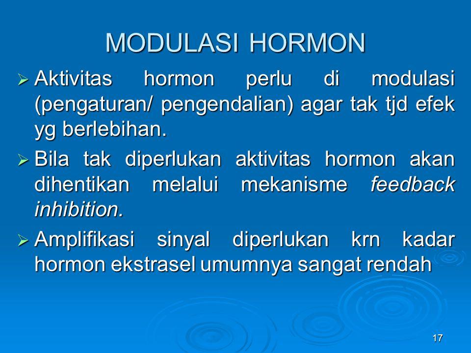 MODULASI HORMON Aktivitas hormon perlu di modulasi (pengaturan/ pengendalian) agar tak tjd efek yg berlebihan.