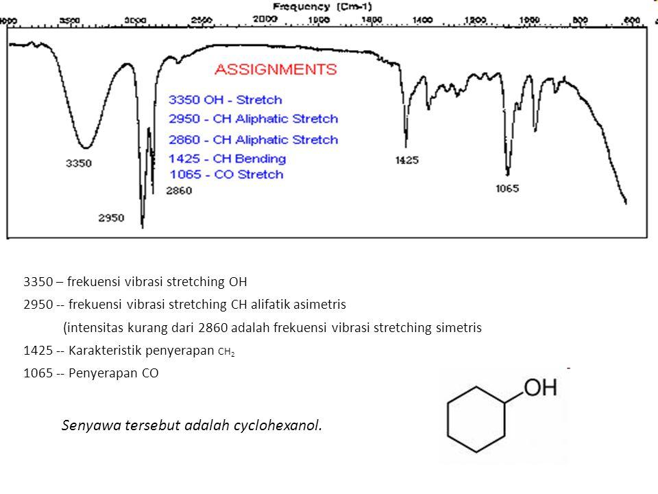 Senyawa tersebut adalah cyclohexanol.
