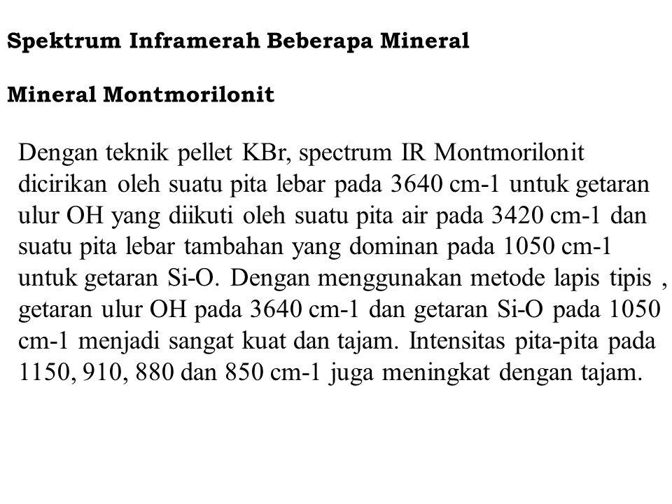 Spektrum Inframerah Beberapa Mineral