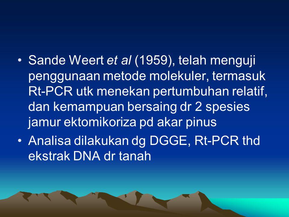 Sande Weert et al (1959), telah menguji penggunaan metode molekuler, termasuk Rt-PCR utk menekan pertumbuhan relatif, dan kemampuan bersaing dr 2 spesies jamur ektomikoriza pd akar pinus