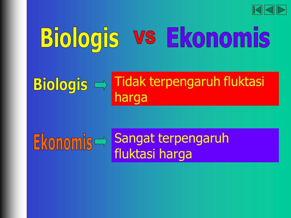 Biologis Ekonomis Biologis Ekonomis