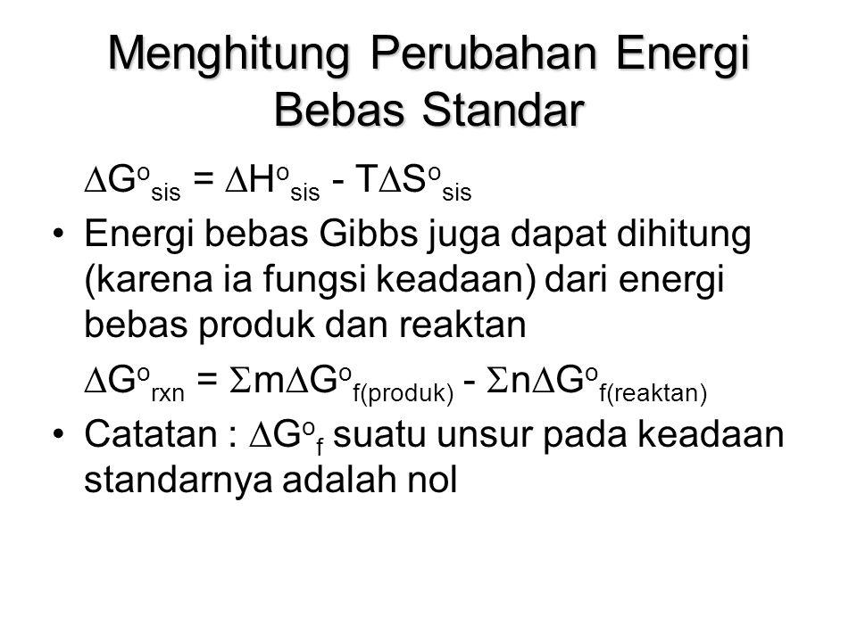 Menghitung Perubahan Energi Bebas Standar