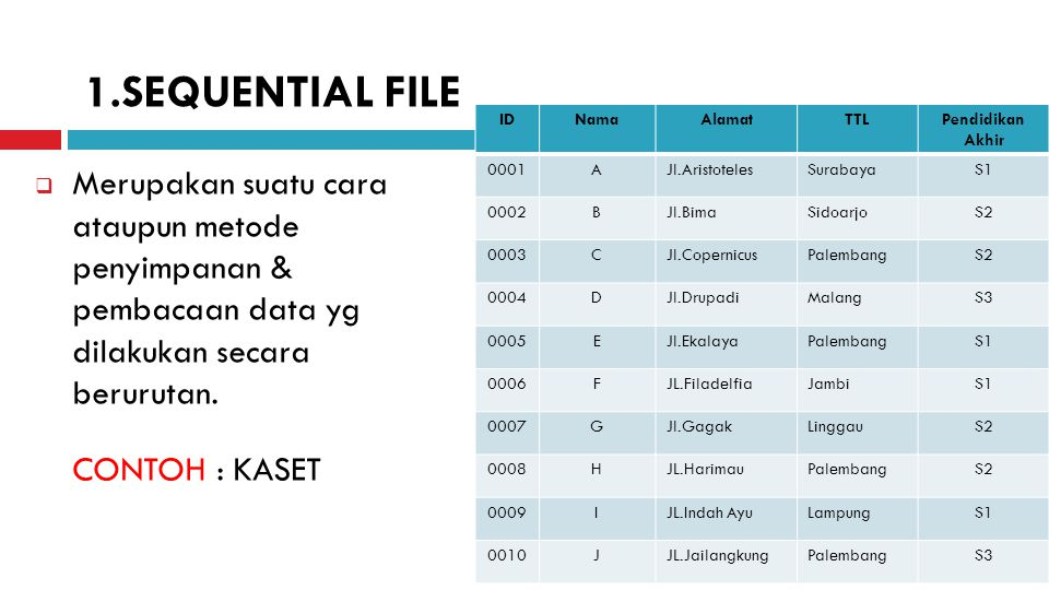 1.SEQUENTIAL FILE CONTOH : KASET