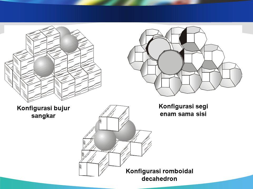 Konfigurasi segi enam sama sisi Konfigurasi bujur sangkar