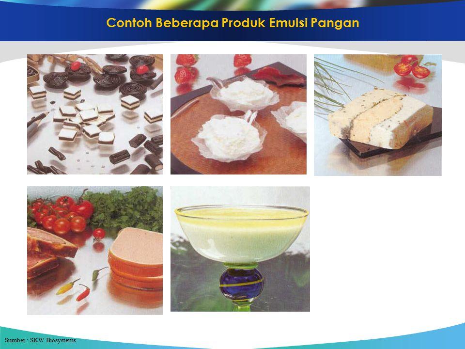 Contoh Beberapa Produk Emulsi Pangan