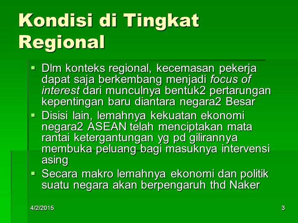 Kondisi di Tingkat Regional