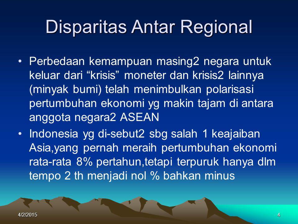 Disparitas Antar Regional