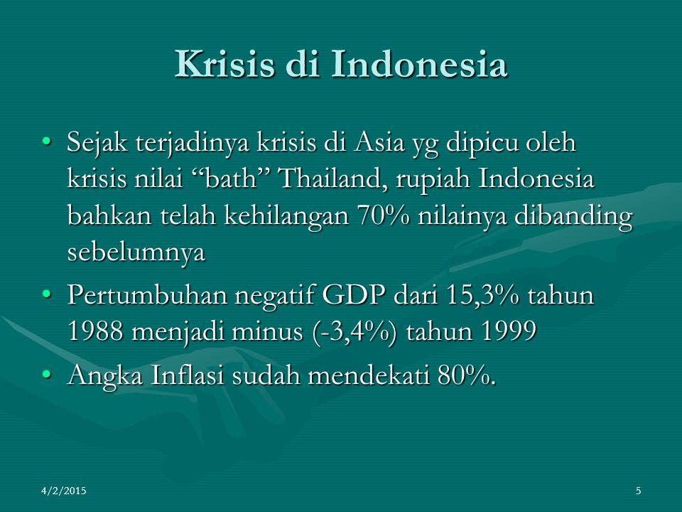 Krisis di Indonesia