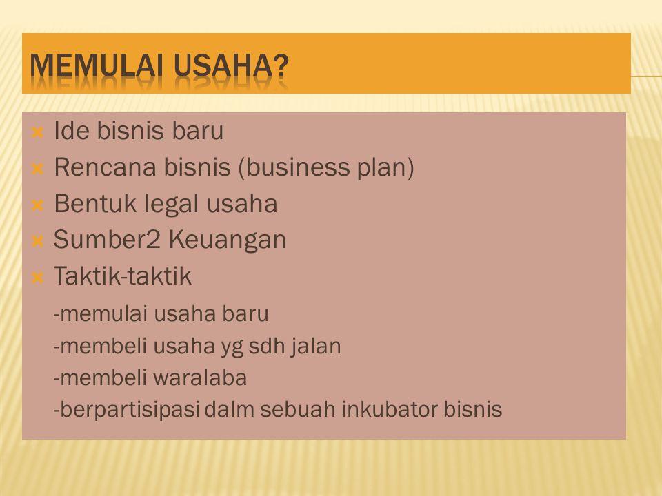 Memulai usaha Ide bisnis baru Rencana bisnis (business plan)
