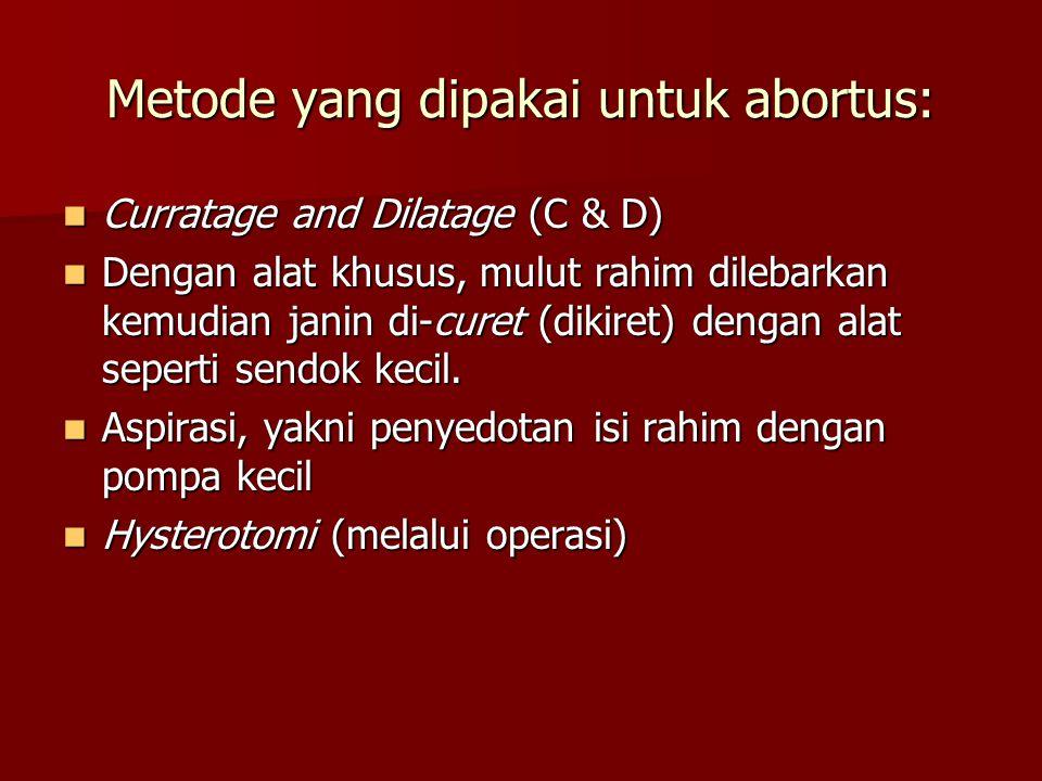 Metode yang dipakai untuk abortus: