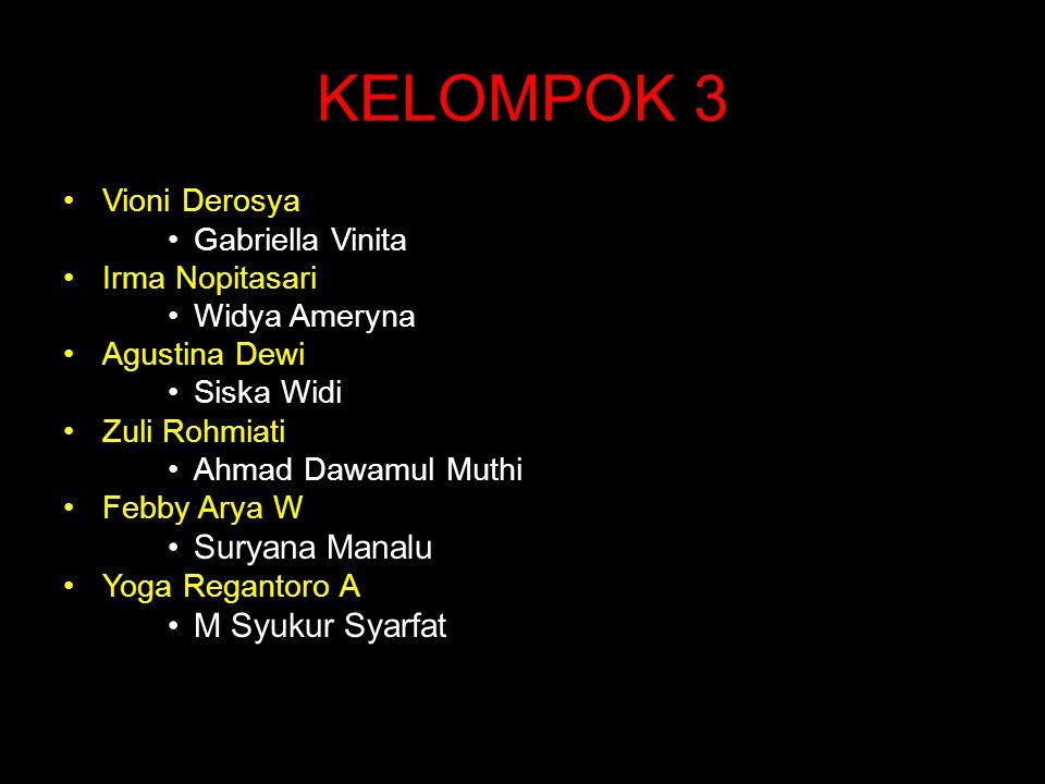 KELOMPOK 3 Suryana Manalu M Syukur Syarfat Vioni Derosya