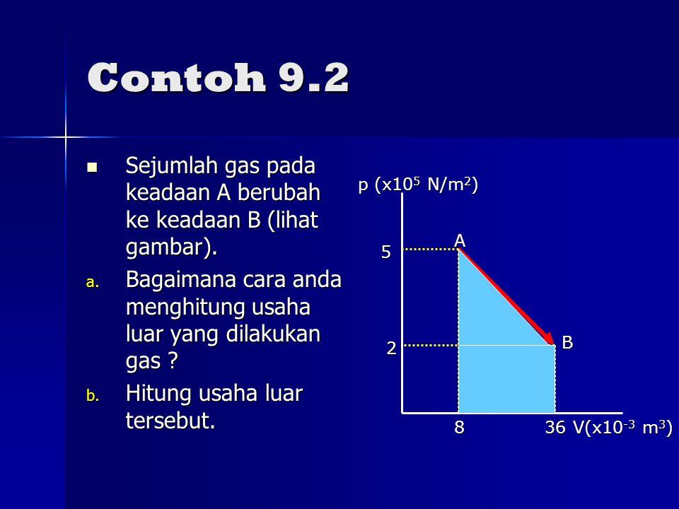 Contoh 9.2 Sejumlah gas pada keadaan A berubah ke keadaan B (lihat gambar). Bagaimana cara anda menghitung usaha luar yang dilakukan gas
