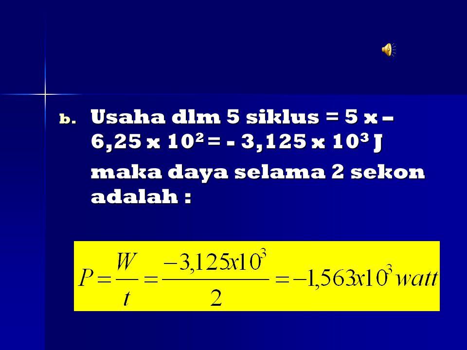 Usaha dlm 5 siklus = 5 x – 6,25 x 102 = - 3,125 x 103 J